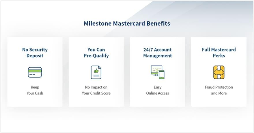 Milestone Mastercard Benefits